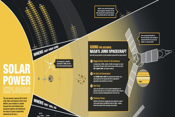 5-infografias-que-nos-inspiran-contenidos-la-maquina-33