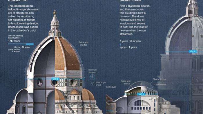 5-infografias-que-nos-inspiran-contenidos-la-maquina-4